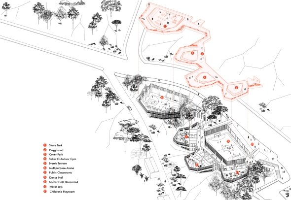 http://www.archdaily.com/782851/uva-el-paraiso-edu-empresa-de-desarrollo-urbano-de-medellin